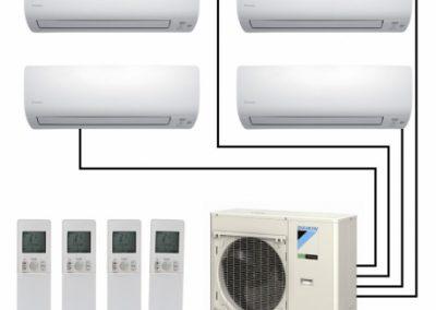 Installation de climatisation multi splits